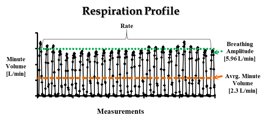 respiratoryprofile.png