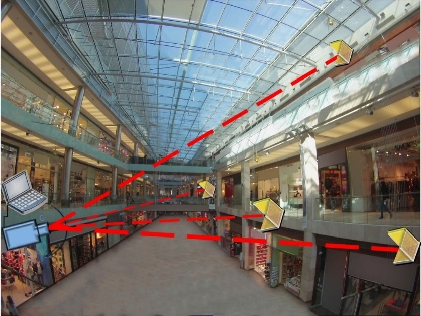 The EC-QCL LIDAR system deployed in a shopping mall